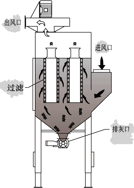 dust-collector-flow-1_z_conew1.png